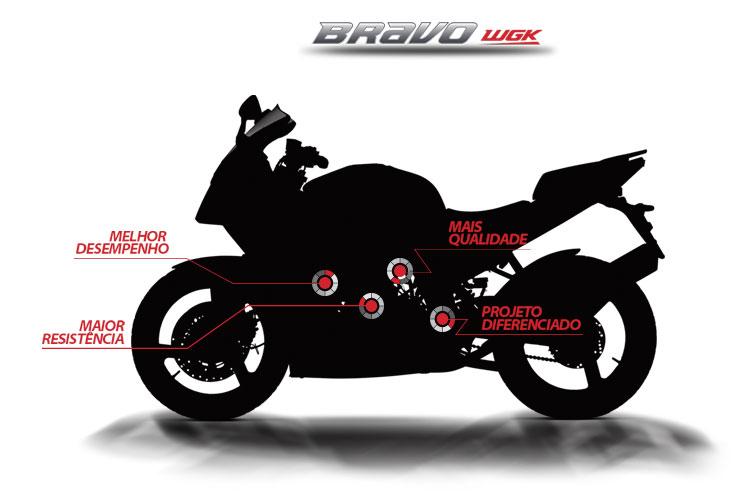 Conheça os produtos da linha Bravo